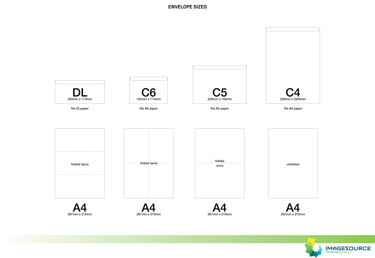 small format printing - Our most common envelope sizes for printing are available for download