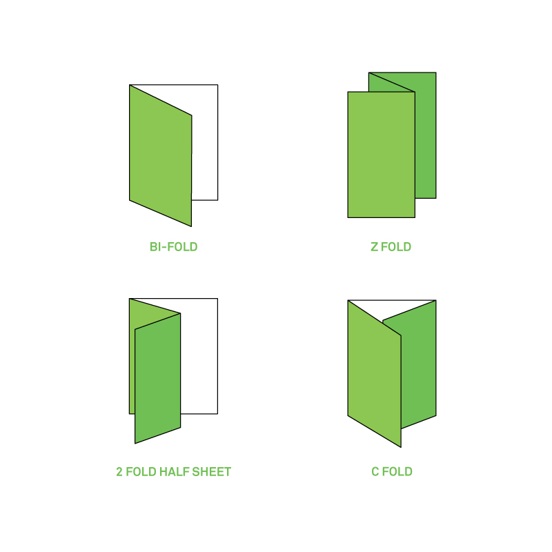 small format printing - Imagesource have provided information about artwork with folds.
